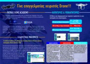 PATRAS DRONE A4 EASA 2